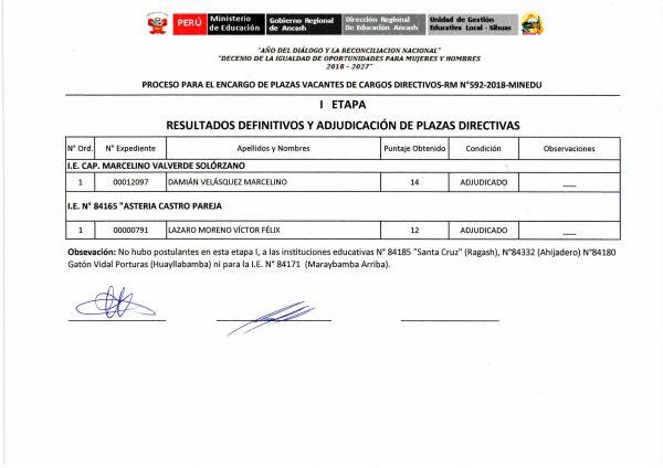 RESULTADOS DEFINITIVOS Y ADJUDICACIÓN DE PLAZAS DIRECTIVAS  #ETAPA I